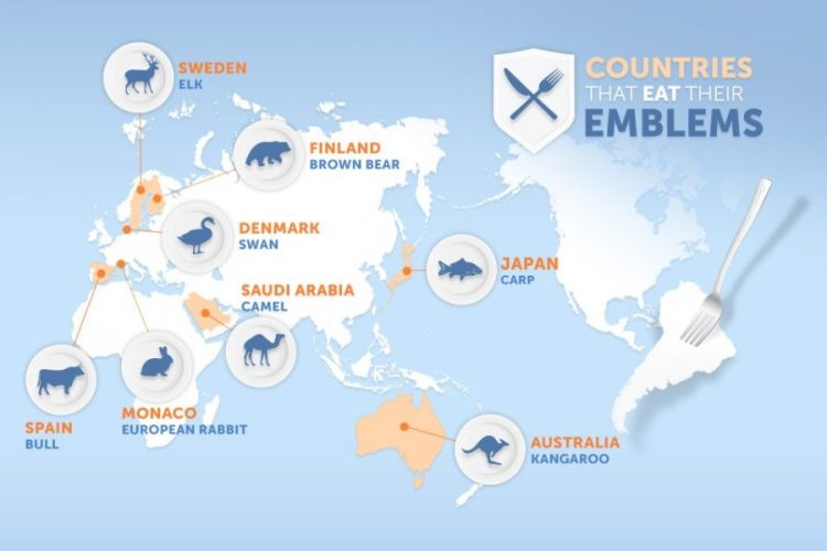 Countries that Eat the Emblem